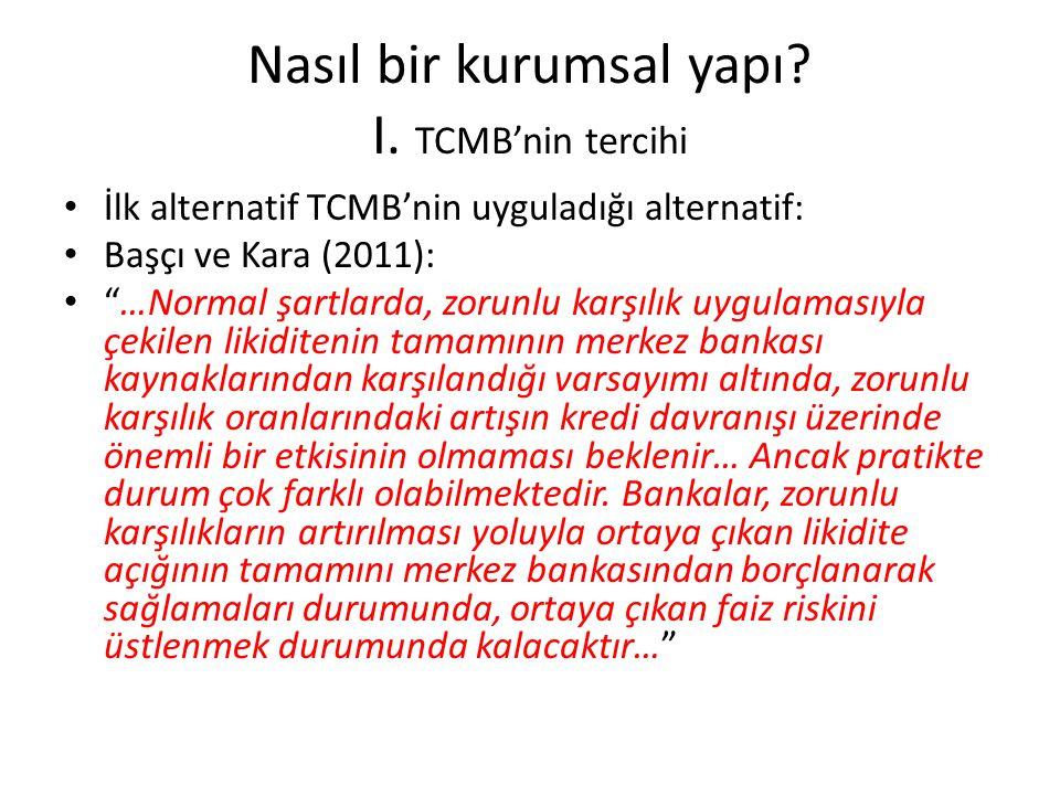 """Nasıl bir kurumsal yapı? I. TCMB'nin tercihi • İlk alternatif TCMB'nin uyguladığı alternatif: • Başçı ve Kara (2011): • """"…Normal şartlarda, zorunlu ka"""