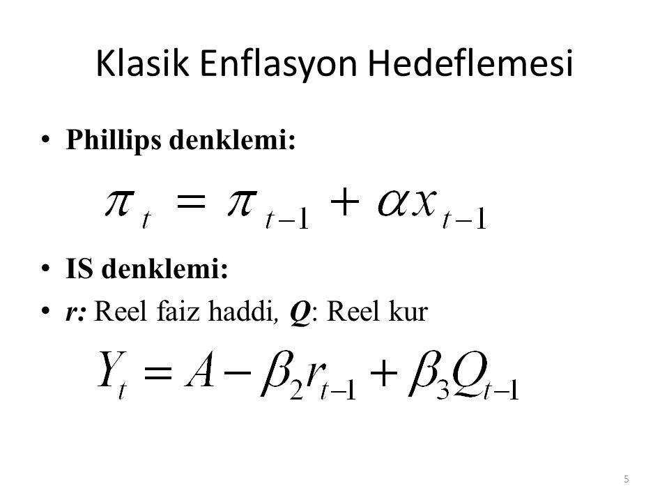 Klasik Enflasyon Hedeflemesi • Phillips denklemi: • IS denklemi: • r: Reel faiz haddi, Q: Reel kur 5