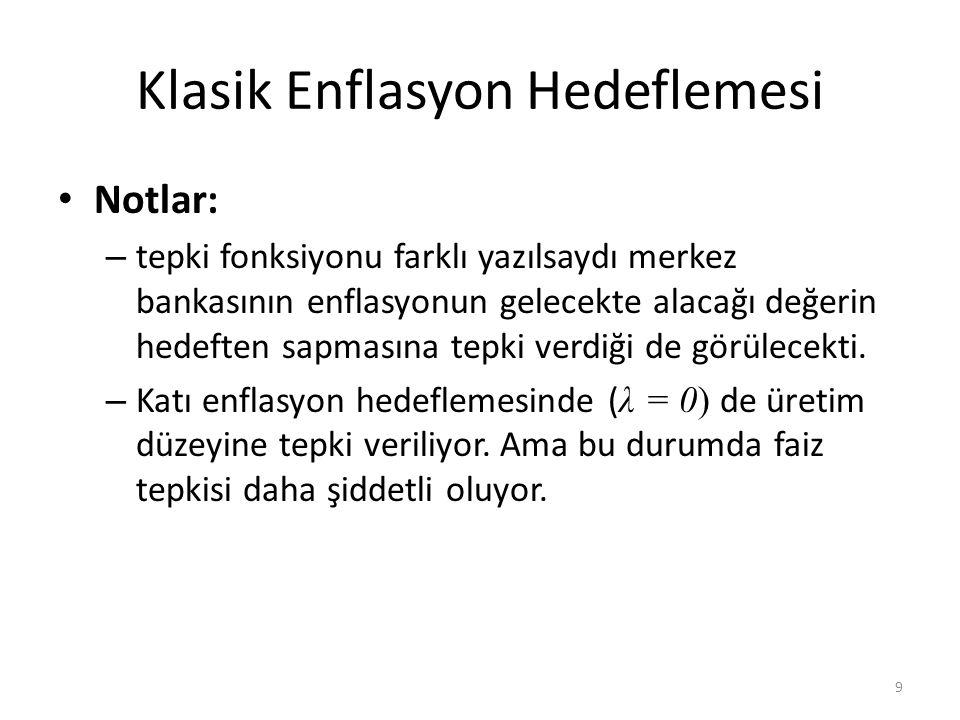 Likidite Yönetimi Koridor Sistemi • Merkez bankasının politika faizi çok kısa vadeli bir faiz: Türkiye'de bir haftalık repo faizi.