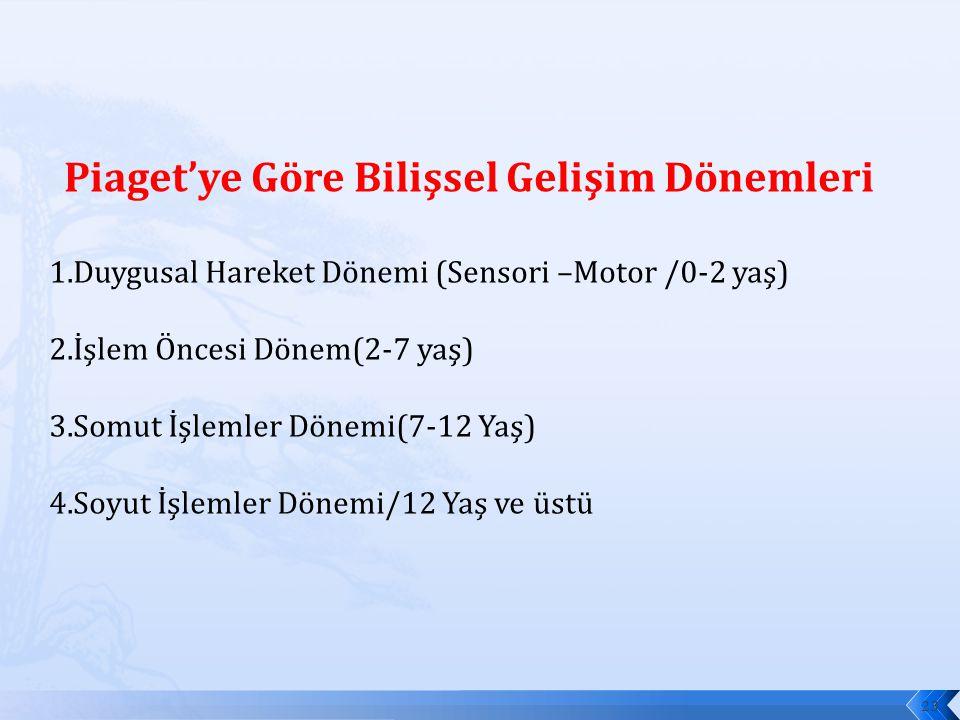 Piaget'ye Göre Bilişsel Gelişim Dönemleri 1.Duygusal Hareket Dönemi (Sensori –Motor /0-2 yaş) 2.İşlem Öncesi Dönem(2-7 yaş) 3.Somut İşlemler Dönemi(7-12 Yaş) 4.Soyut İşlemler Dönemi/12 Yaş ve üstü 23