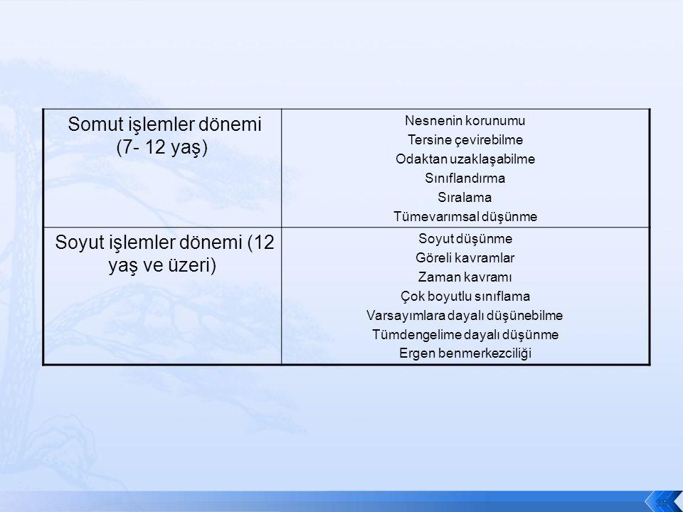 Somut işlemler dönemi (7- 12 yaş) Nesnenin korunumu Tersine çevirebilme Odaktan uzaklaşabilme Sınıflandırma Sıralama Tümevarımsal düşünme Soyut işlemler dönemi (12 yaş ve üzeri) Soyut düşünme Göreli kavramlar Zaman kavramı Çok boyutlu sınıflama Varsayımlara dayalı düşünebilme Tümdengelime dayalı düşünme Ergen benmerkezciliği 25