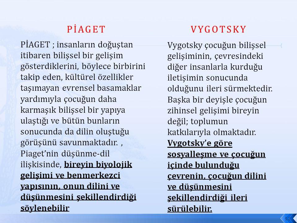 Vygotsky çocuğun bilişsel gelişiminin, çevresindeki diğer insanlarla kurduğu iletişimin sonucunda olduğunu ileri sürmektedir.