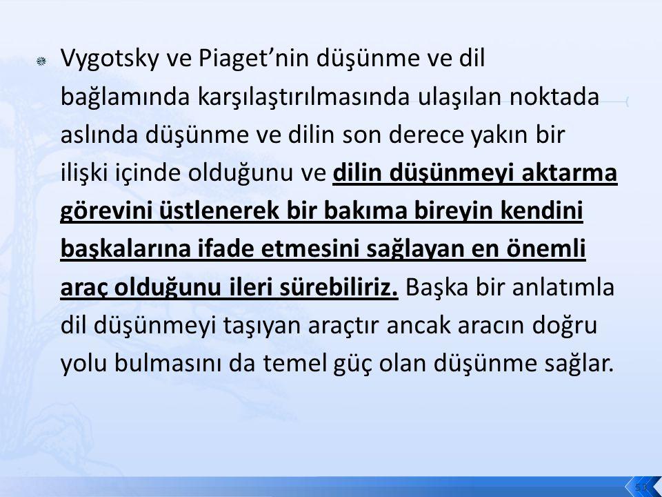  Vygotsky ve Piaget'nin düşünme ve dil bağlamında karşılaştırılmasında ulaşılan noktada aslında düşünme ve dilin son derece yakın bir ilişki içinde o