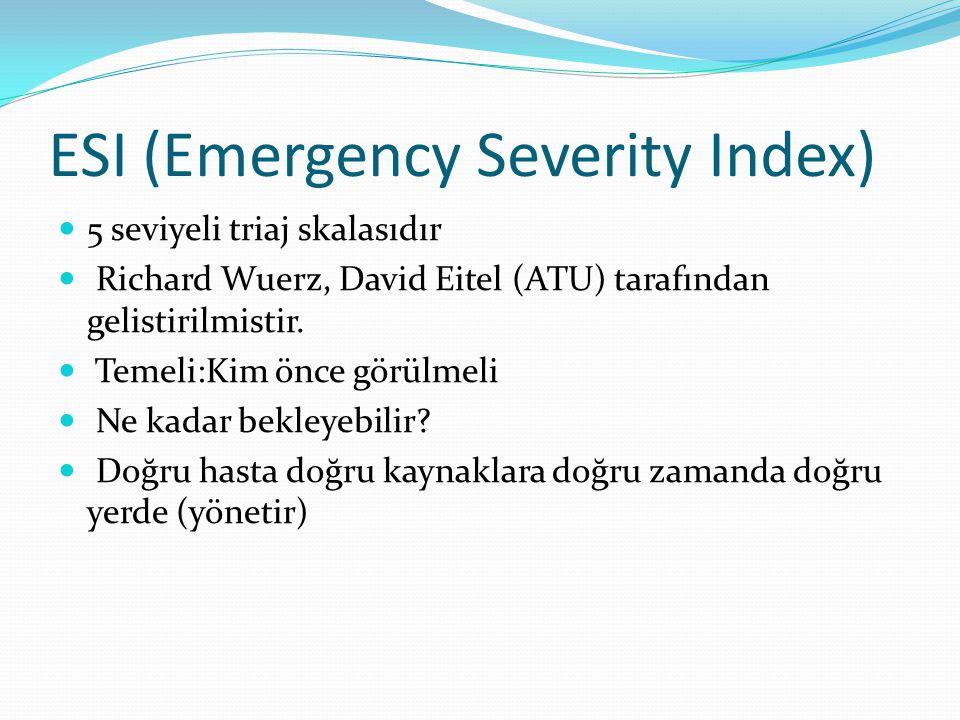  Emergency Severity Index (ESI): I ve II.