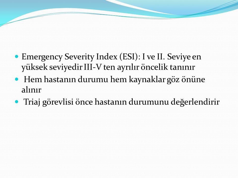  Hasta seviye I veya II değilse diğer seviyeler için gerekli kaynaklar araştırılır  Kaynakların dahil edilmesi ESI ye özgü