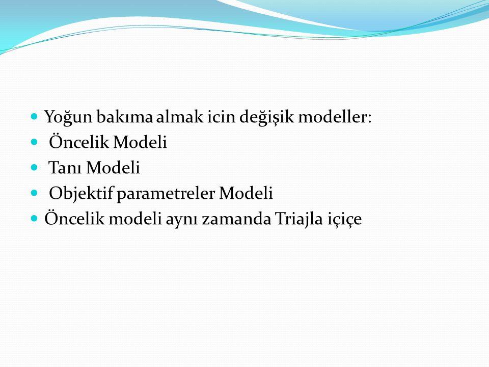 Öncelik(prioritization)Modeli  Priority 1: Unstabl, kritik hastalar.