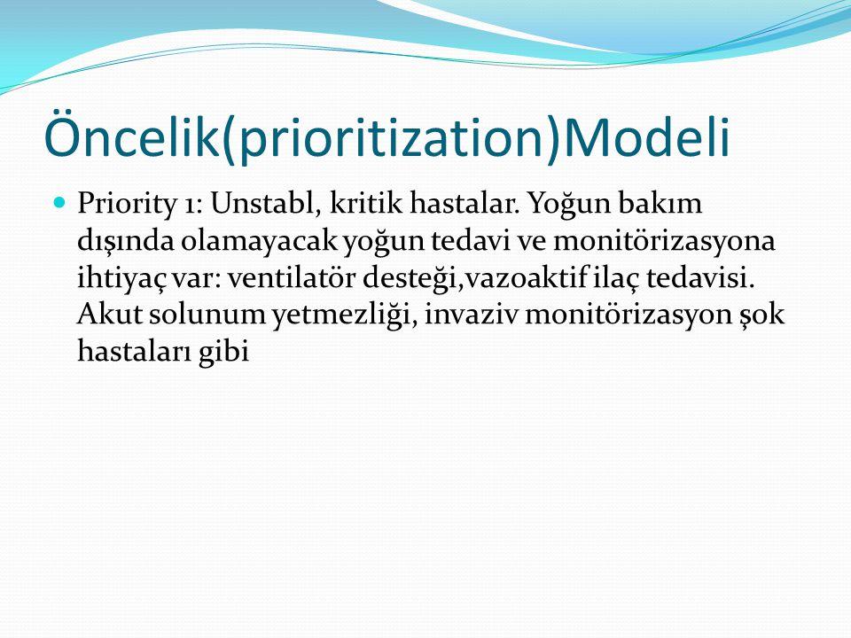  Priority 2: İntensiv monitorizasyona ihtiyaç vardır.