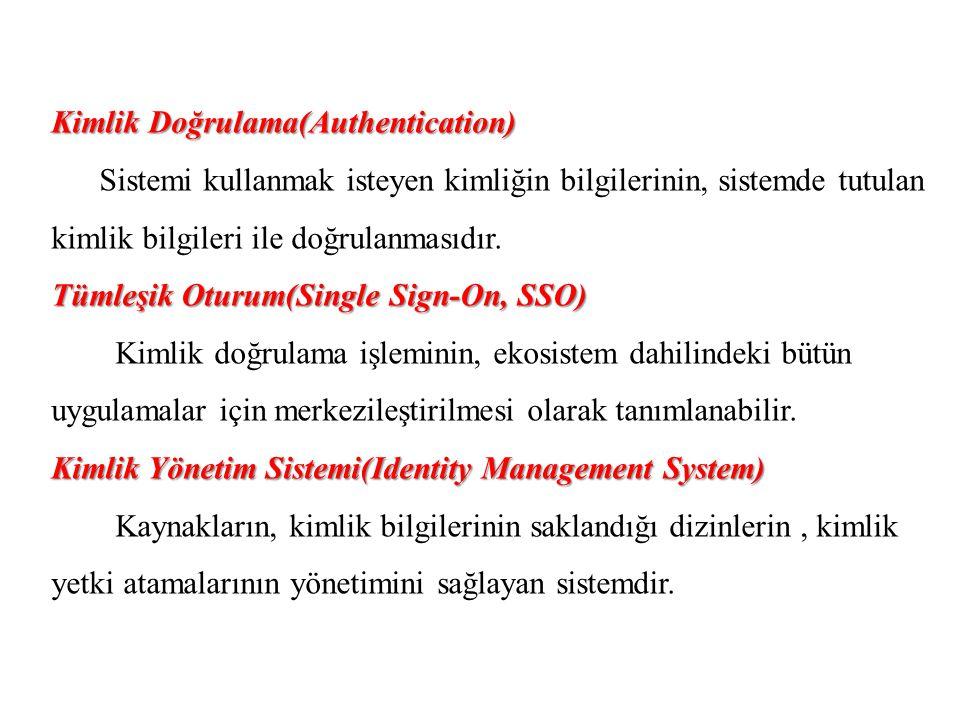 Kimlik Doğrulama(Authentication) Tümleşik Oturum(Single Sign-On, SSO) Kimlik Yönetim Sistemi(Identity Management System) Kimlik Doğrulama(Authenticati