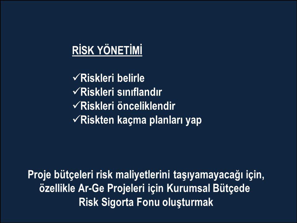 RİSK YÖNETİMİ  Riskleri belirle  Riskleri sınıflandır  Riskleri önceliklendir  Riskten kaçma planları yap Proje bütçeleri risk maliyetlerini taşıyamayacağı için, özellikle Ar-Ge Projeleri için Kurumsal Bütçede Risk Sigorta Fonu oluşturmak