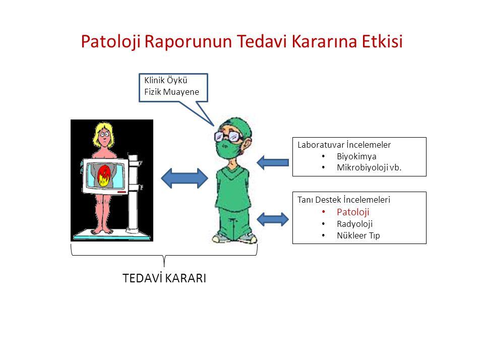 Patoloji Raporunun Tedavi Kararına Etkisi Tanı Destek İncelemeleri • Patoloji • Radyoloji • Nükleer Tıp Klinik Öykü Fizik Muayene Laboratuvar İnceleme