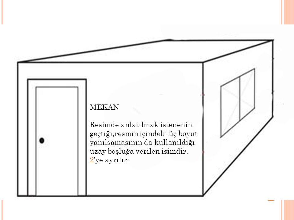 MEKAN Resimde anlatılmak istenenin geçtiği,resmin içindeki üç boyut yanılsamasının da kullanıldığı uzay boşluğa verilen isimdir. 2'ye ayrılır: 2