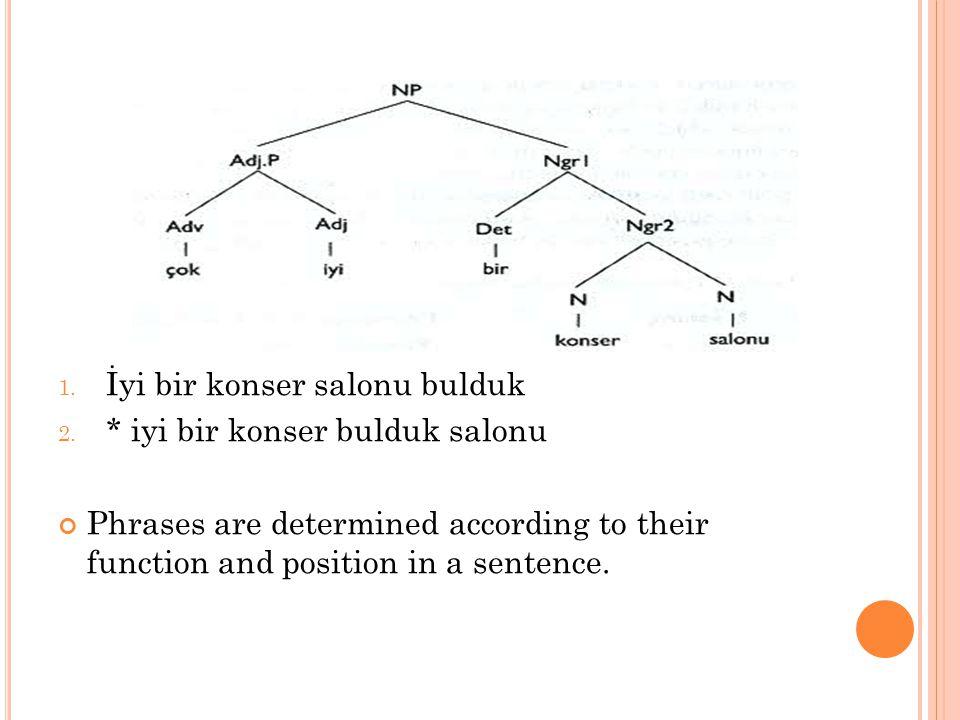 1. İyi bir konser salonu bulduk 2. * iyi bir konser bulduk salonu Phrases are determined according to their function and position in a sentence.