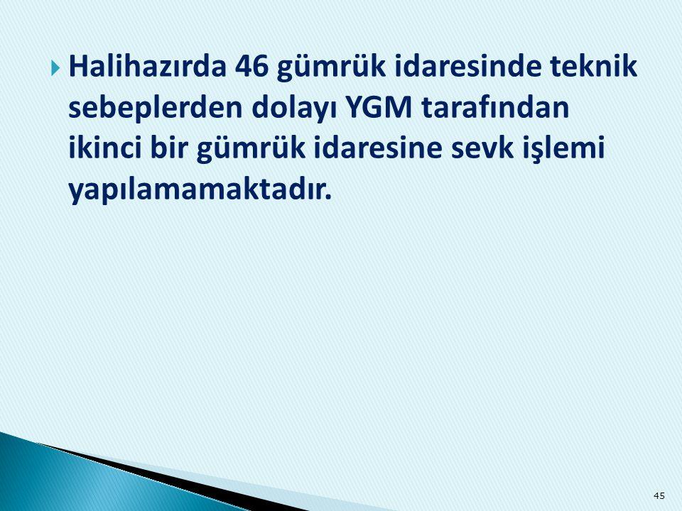  Halihazırda 46 gümrük idaresinde teknik sebeplerden dolayı YGM tarafından ikinci bir gümrük idaresine sevk işlemi yapılamamaktadır. 45