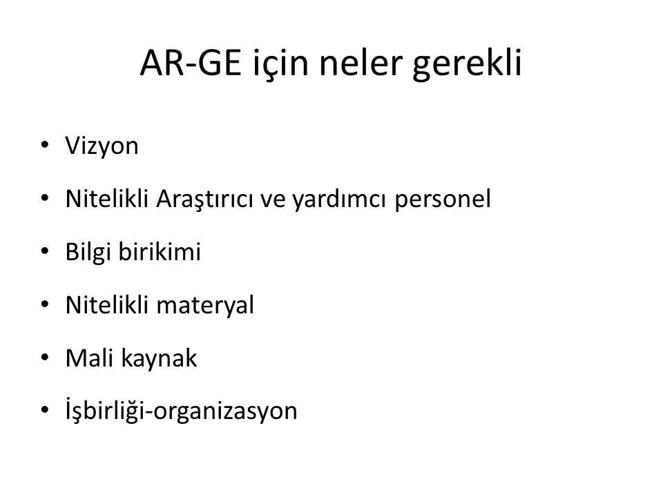 AR-GE için neler gerekli • Vizyon • Nitelikli Araştırıcı ve yardımcı personel • Bilgi birikimi • Nitelikli materyal • Mali kaynak • İşbirliği-organiza
