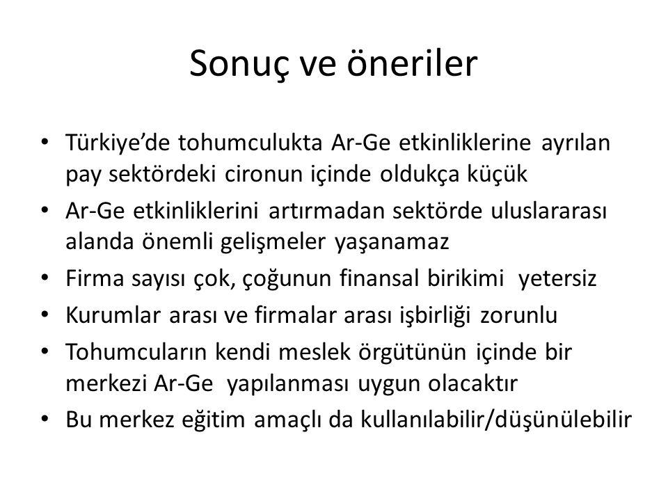 Sonuç ve öneriler • Türkiye'de tohumculukta Ar-Ge etkinliklerine ayrılan pay sektördeki cironun içinde oldukça küçük • Ar-Ge etkinliklerini artırmadan