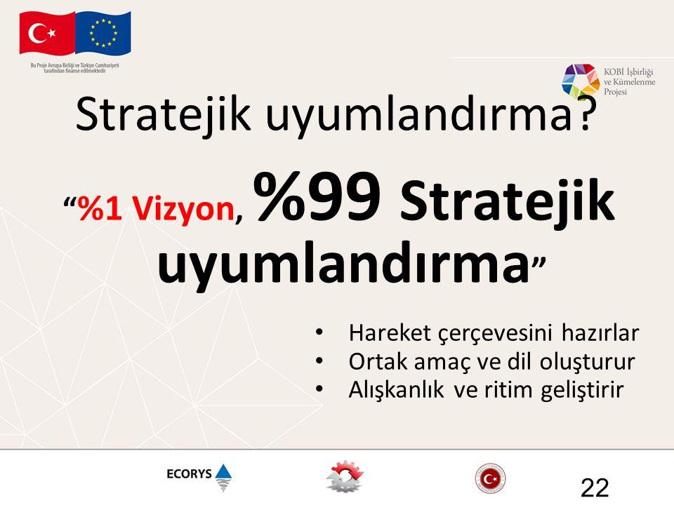 """Stratejik uyumlandırma? """" %1 Vizyon, %99 Stratejik uyumlandırma """" 22 • Hareket çerçevesini hazırlar • Ortak amaç ve dil oluşturur • Alışkanlık ve riti"""