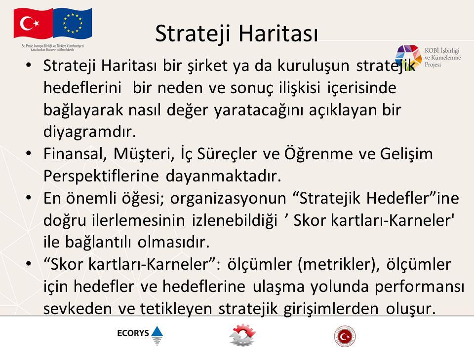 Strateji Haritası • Strateji Haritası bir şirket ya da kuruluşun stratejik hedeflerini bir neden ve sonuç ilişkisi içerisinde bağlayarak nasıl değer y