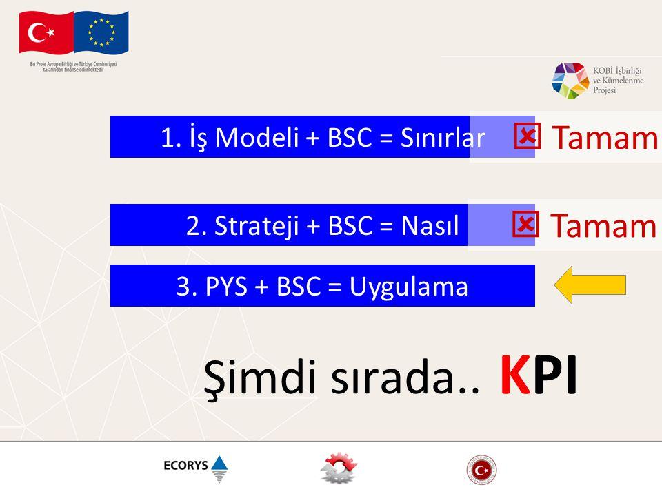 Şimdi sırada.. 1. İş Modeli + BSC = Sınırlar 2. Strateji + BSC = Nasıl 3. PYS + BSC = Uygulama  Tamam KPI