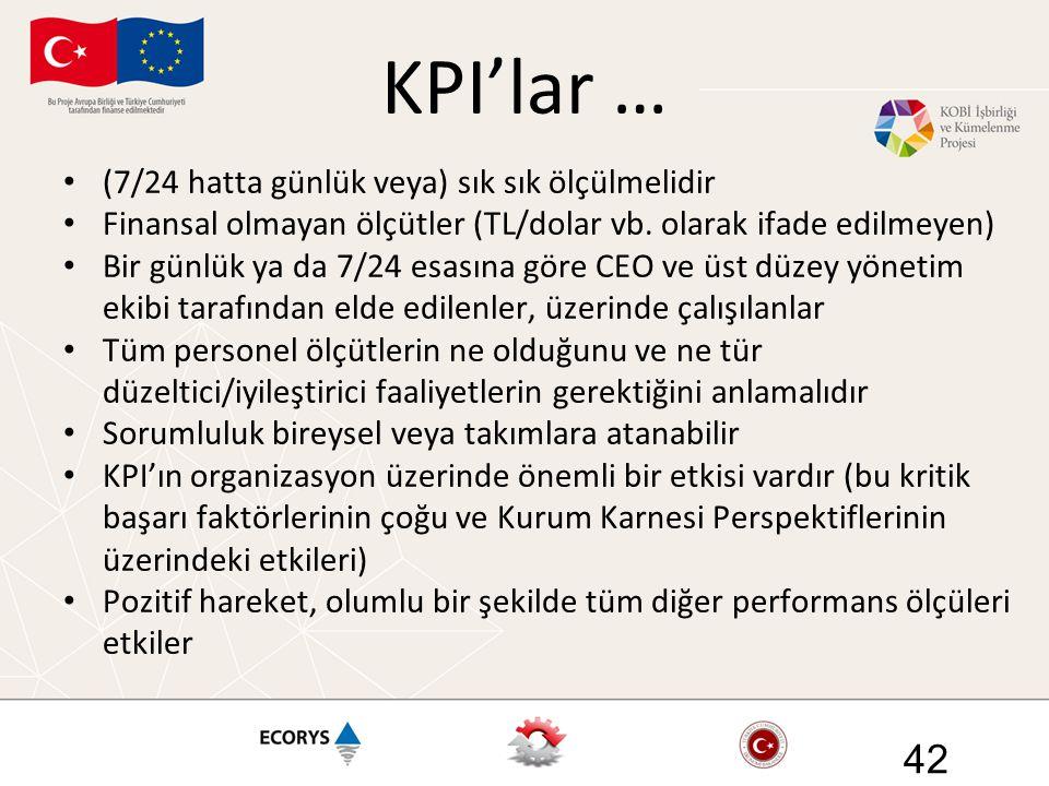 KPI'lar … • (7/24 hatta günlük veya) sık sık ölçülmelidir • Finansal olmayan ölçütler (TL/dolar vb. olarak ifade edilmeyen) • Bir günlük ya da 7/24 es