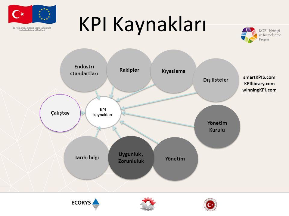 Endüstri standartları Rakipler Çalıştay KPI kaynakları Yönetim Yönetim Kurulu smartKPIS.com KPIlibrary.com winningKPI.com KPI Kaynakları Tarihi bilgi Uygunluk, Zorunluluk Uygunluk, Zorunluluk Kıyaslama Dış listeler