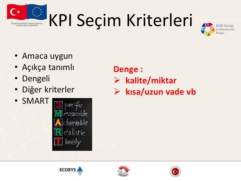 KPI Seçim Kriterleri • Amaca uygun • Açıkça tanımlı • Dengeli • Diğer kriterler • SMART Denge :  kalite/miktar  kısa/uzun vade vb