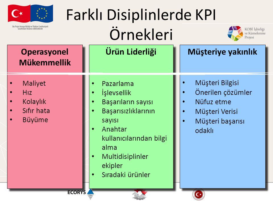 Farklı Disiplinlerde KPI Örnekleri Operasyonel Mükemmellik • Maliyet • Hız • Kolaylık • Sıfır hata • Büyüme Operasyonel Mükemmellik • Maliyet • Hız •