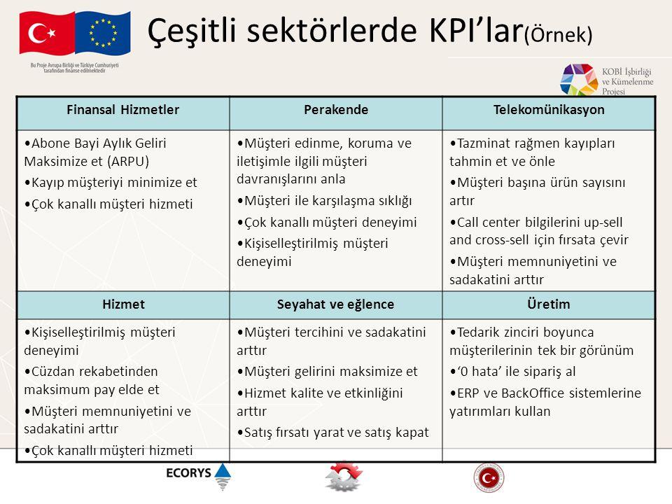 Çeşitli sektörlerde KPI'lar (Örnek) Finansal HizmetlerPerakendeTelekomünikasyon •Abone Bayi Aylık Geliri Maksimize et (ARPU) •Kayıp müşteriyi minimize