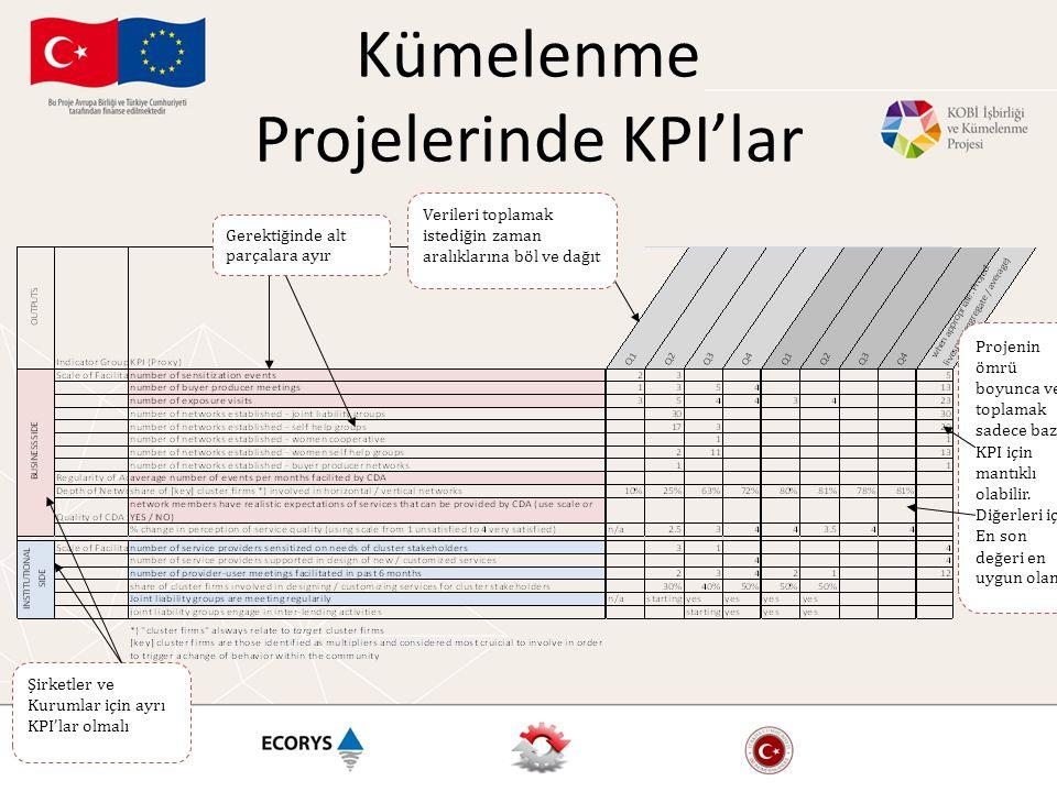 Kümelenme Projelerinde KPI'lar Gerektiğinde alt parçalara ayır Verileri toplamak istediğin zaman aralıklarına böl ve dağıt Projenin ömrü boyunca veri toplamak sadece bazı KPI için mantıklı olabilir.