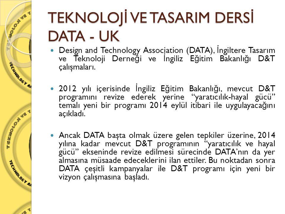 TEKNOLOJ İ VE TASARIM DERS İ DATA - UK  Design and Technology Association (DATA), İ ngiltere Tasarım ve Teknoloji Derne ğ i ve İ ngiliz E ğ itim Baka