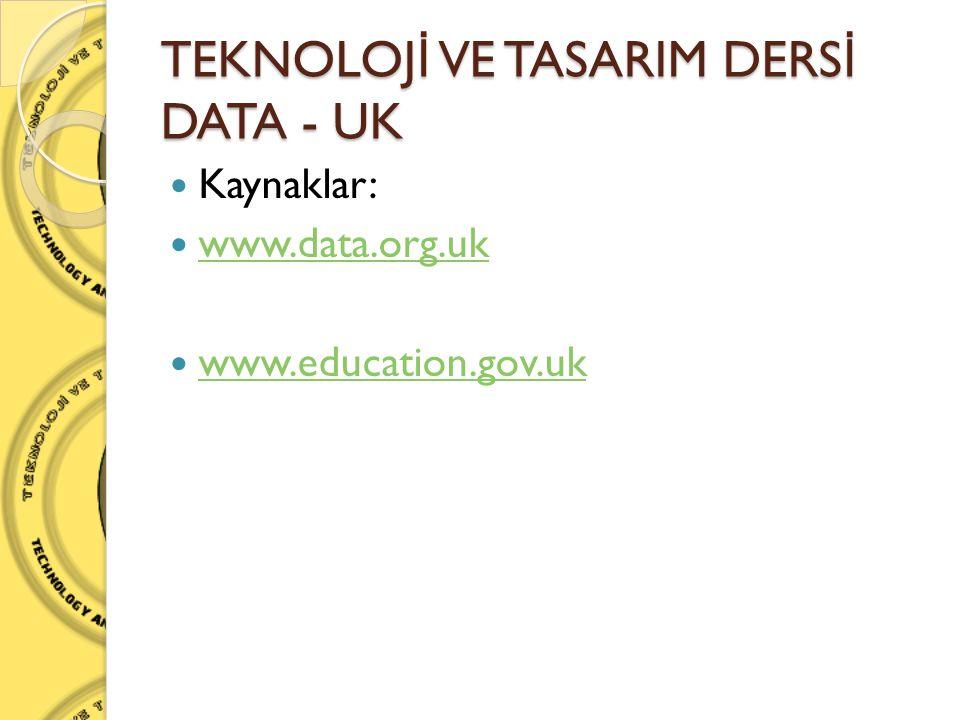 TEKNOLOJ İ VE TASARIM DERS İ DATA - UK  Kaynaklar:  www.data.org.uk www.data.org.uk  www.education.gov.uk www.education.gov.uk