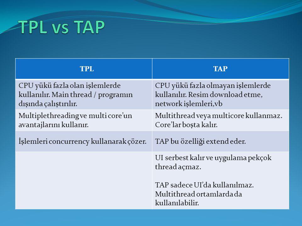TPLTAP CPU yükü fazla olan işlemlerde kullanılır. Main thread / programın dışında çalıştırılır. CPU yükü fazla olmayan işlemlerde kullanılır. Resim do