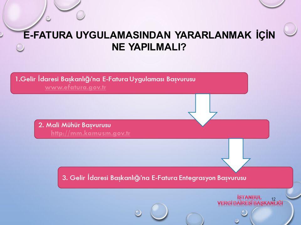 12 1.Gelir İ daresi Başkanlı ğ ı'na E-Fatura Uygulaması Başvurusu www.efatura.gov.tr 2.
