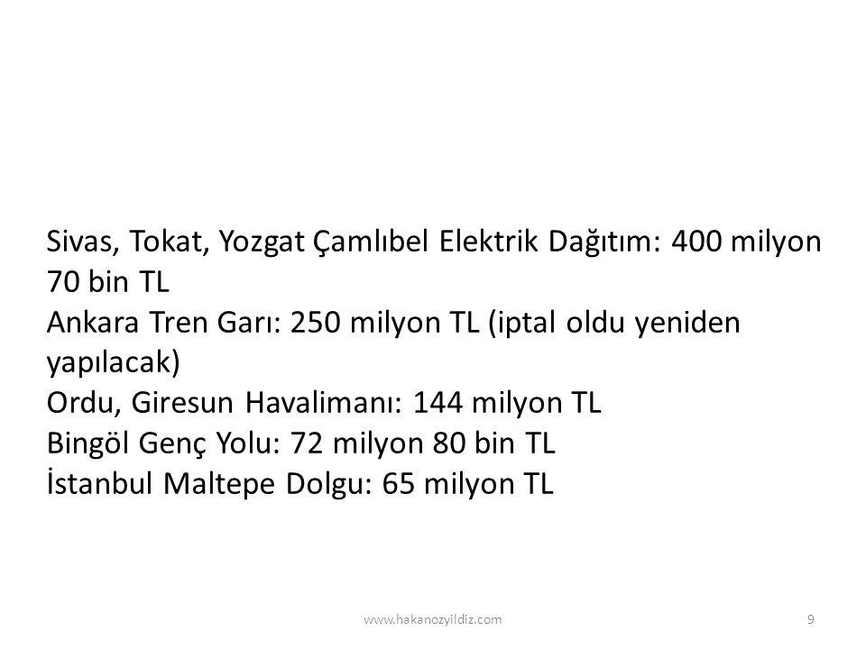 www.hakanozyildiz.com10 Özelleştirmeden arsa fiyatına kapattığı Eti Bakır A.Ş.'yi mi.
