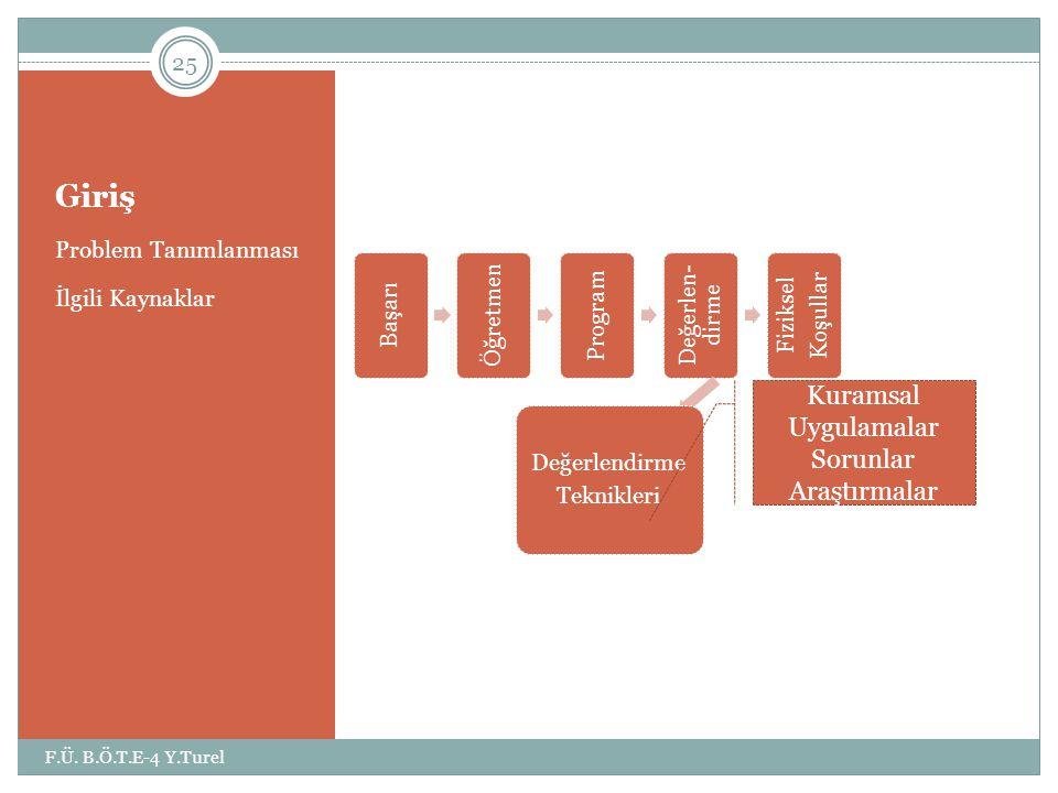 Giriş Problem Tanımlanması İlgili Kaynaklar 25 F.Ü. B.Ö.T.E-4 Y.Turel Başarı Öğretmen Program Değerlen- dirme Fiziksel Koşullar Değerlendirme Teknikle