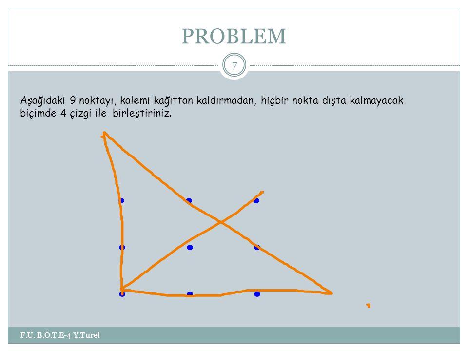 PROBLEM F.Ü. B.Ö.T.E-4 Y.Turel 7 Aşağıdaki 9 noktayı, kalemi kağıttan kaldırmadan, hiçbir nokta dışta kalmayacak biçimde 4 çizgi ile birleştiriniz....