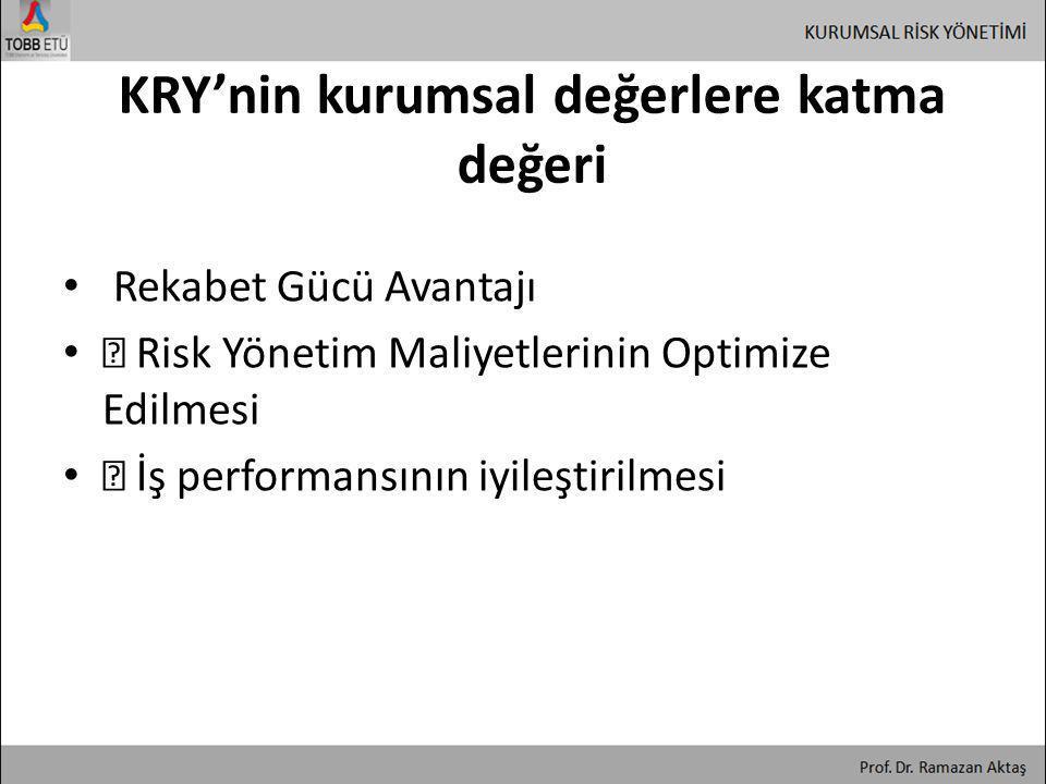 KRY'nin kurumsal değerlere katma değeri • Rekabet Gücü Avantajı • ƒ Risk Yönetim Maliyetlerinin Optimize Edilmesi • ƒ İş performansının iyileştirilmes