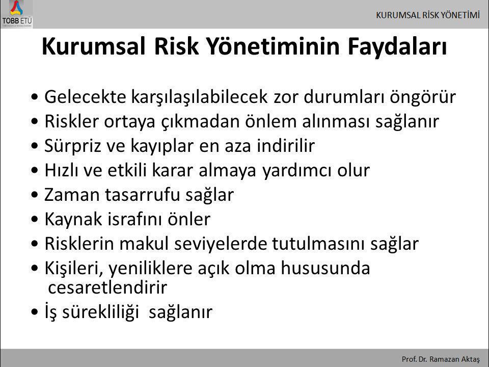 Kurumsal Risk Yönetiminin Faydaları • Gelecekte karşılaşılabilecek zor durumları öngörür • Riskler ortaya çıkmadan önlem alınması sağlanır • Sürpriz v