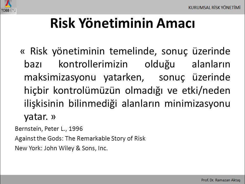 Risk Yönetiminin Amacı « Risk yönetiminin temelinde, sonuç üzerinde bazı kontrollerimizin olduğu alanların maksimizasyonu yatarken, sonuç üzerinde hiç