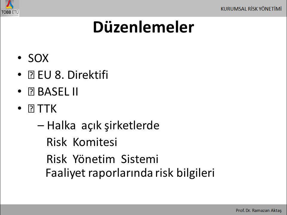 Düzenlemeler • SOX • ƒ EU 8. Direktifi • ƒ BASEL II • ƒ TTK – Halka açık şirketlerde Risk Komitesi Risk Yönetim Sistemi Faaliyet raporlarında risk bil