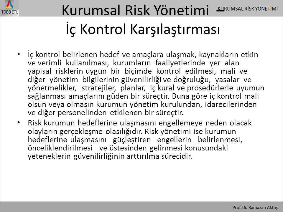 Kurumsal Risk Yönetimi – İç Kontrol Karşılaştırması • İç kontrol belirlenen hedef ve amaçlara ulaşmak, kaynakların etkin ve verimli kullanılması, kuru