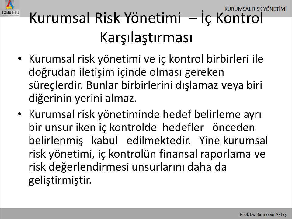 Kurumsal Risk Yönetimi – İç Kontrol Karşılaştırması • Kurumsal risk yönetimi ve iç kontrol birbirleri ile doğrudan iletişim içinde olması gereken süre