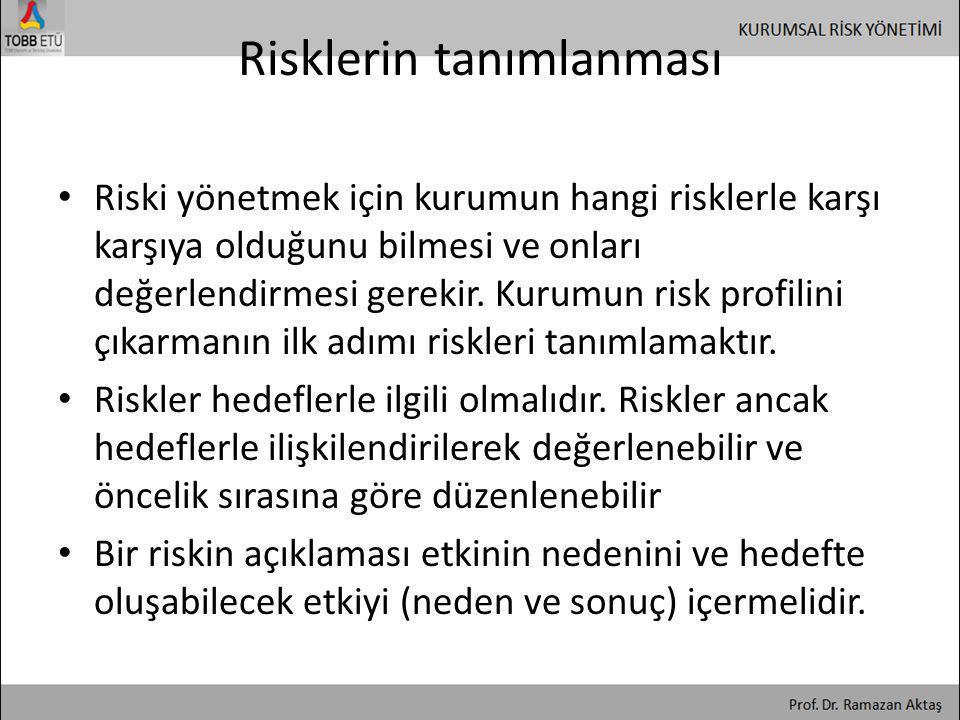 Risklerin tanımlanması • Riski yönetmek için kurumun hangi risklerle karşı karşıya olduğunu bilmesi ve onları değerlendirmesi gerekir. Kurumun risk pr