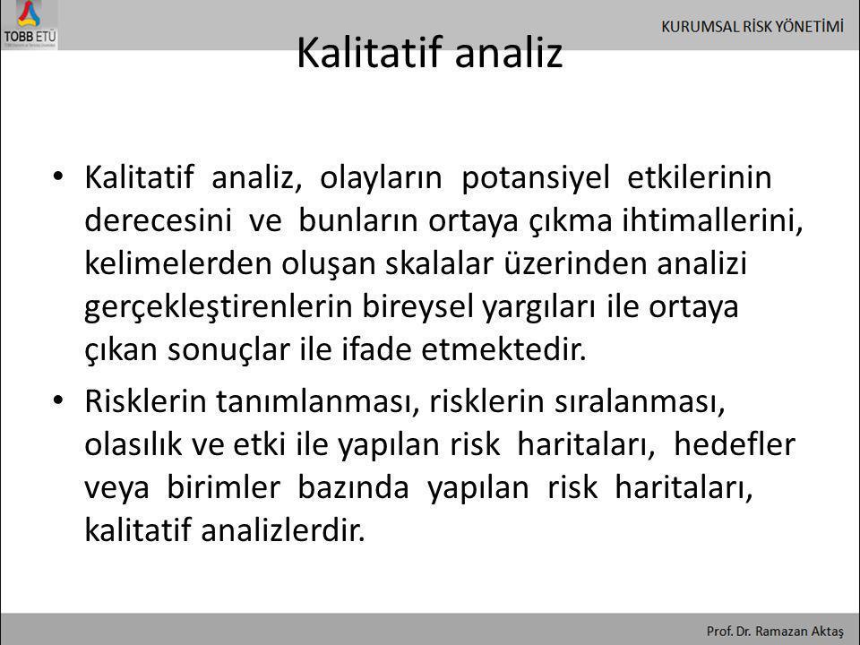Kalitatif analiz • Kalitatif analiz, olayların potansiyel etkilerinin derecesini ve bunların ortaya çıkma ihtimallerini, kelimelerden oluşan skalalar
