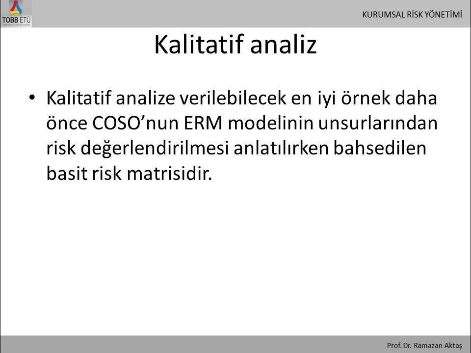Kalitatif analiz • Kalitatif analize verilebilecek en iyi örnek daha önce COSO'nun ERM modelinin unsurlarından risk değerlendirilmesi anlatılırken bah