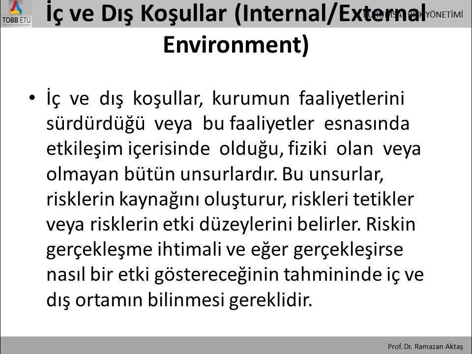 İç ve Dış Koşullar (Internal/External Environment) • İç ve dış koşullar, kurumun faaliyetlerini sürdürdüğü veya bu faaliyetler esnasında etkileşim içe