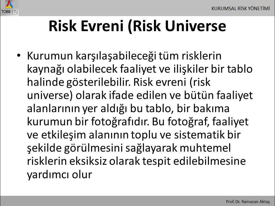 Risk Evreni (Risk Universe • Kurumun karşılaşabileceği tüm risklerin kaynağı olabilecek faaliyet ve ilişkiler bir tablo halinde gösterilebilir. Risk e