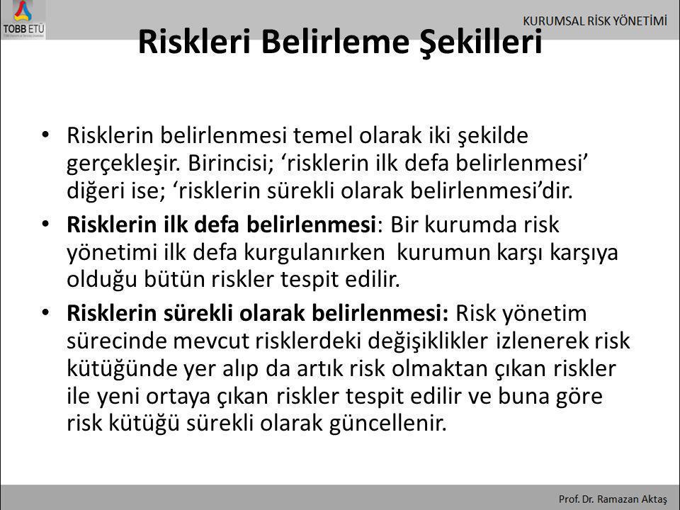 Riskleri Belirleme Şekilleri • Risklerin belirlenmesi temel olarak iki şekilde gerçekleşir. Birincisi; 'risklerin ilk defa belirlenmesi' diğeri ise; '