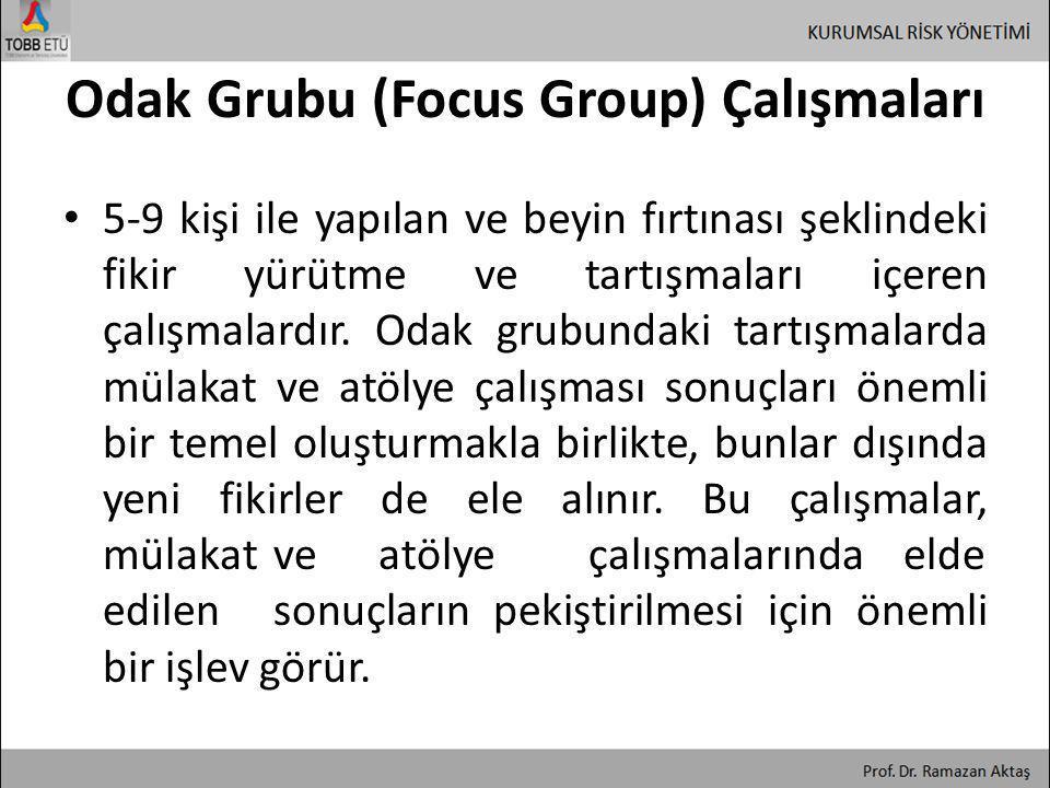Odak Grubu (Focus Group) Çalışmaları • 5-9 kişi ile yapılan ve beyin fırtınası şeklindeki fikir yürütme ve tartışmaları içeren çalışmalardır. Odak gru