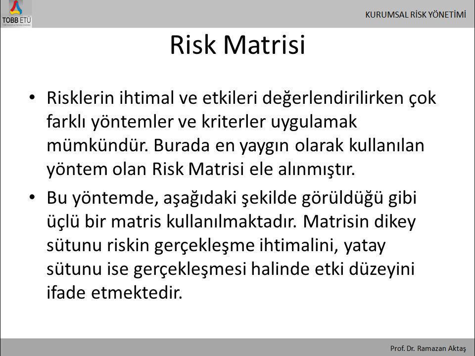 Risk Matrisi • Risklerin ihtimal ve etkileri değerlendirilirken çok farklı yöntemler ve kriterler uygulamak mümkündür. Burada en yaygın olarak kullanı