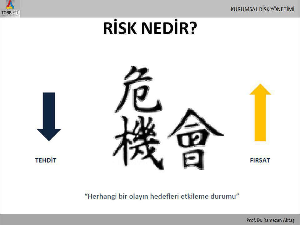 Risk Kütüğü ve Risk Türleri • Göze alınabilen risk seviyesi, aynı zamanda risk kütüğündeki risklerin çekilmek istenilen seviyesi olabilir.
